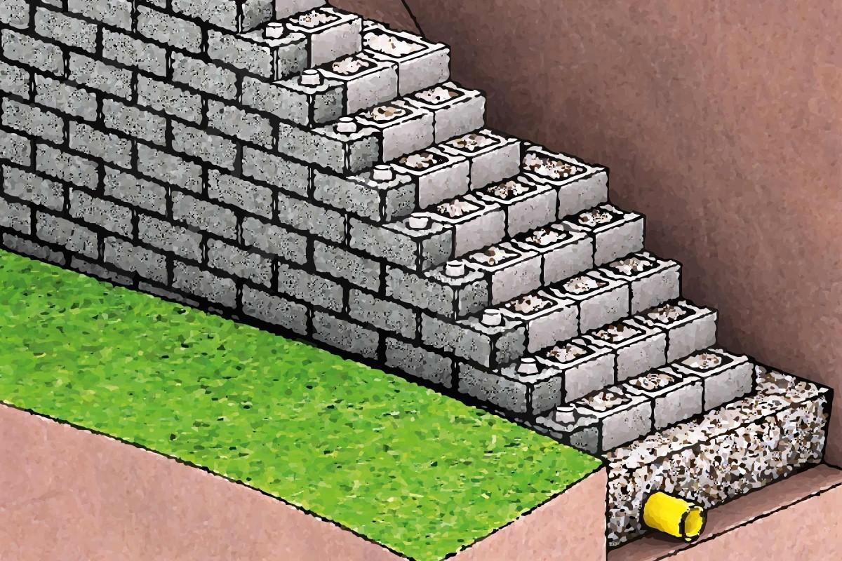 Ako postaviť múr z debniacich tvárnic